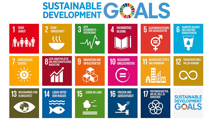 Die Sustainable Development Goals in deutscher Übersetzung