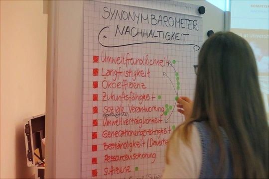 Ein Flipchart mit der Überschrift Synonymbarometer Nachhaltigkeit wird von einer Person ergänzt.