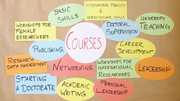 HRA's course platform