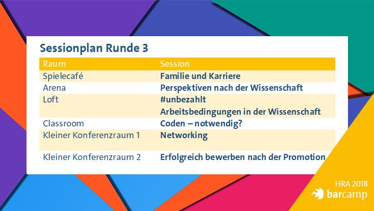Sessionplan auf dem barcamp WissenSCHAFFTkarrieren