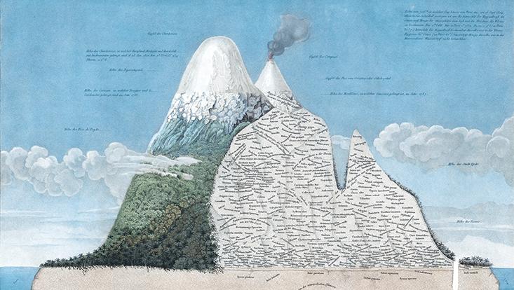Chimborazo Gemälde