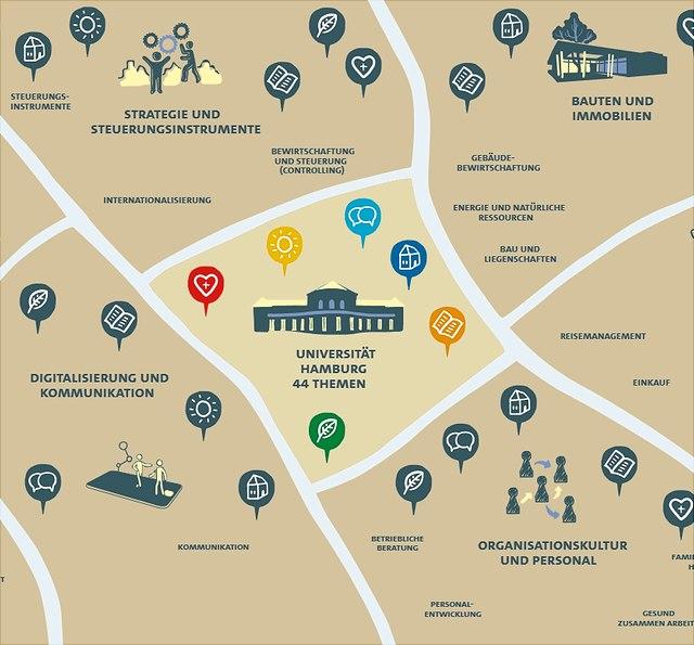 Die Karte zeigt Einrichtungen der Verwaltung der Uni Hamburg.