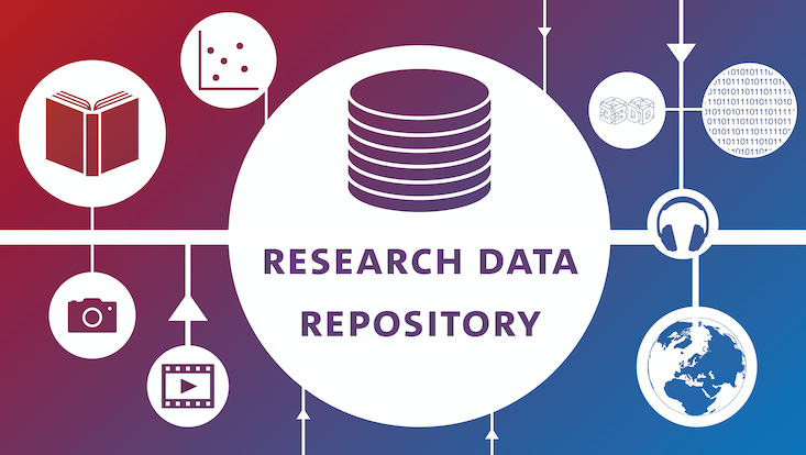 Research data repository