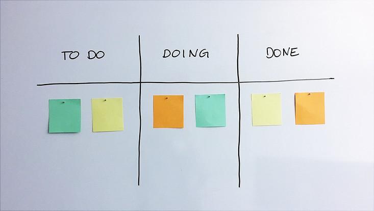 Whiteboard mit den Spalten To do, Doing und Done