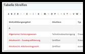Screenshot der Tabelle mit alternierender Hintergrundfarbe.