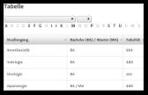 Screenshot der sortierbaren Tabelle.