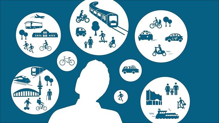Kreise mit verschiedenen Grafiken, die Mobilität darstellen bzw. Verkersmittel, vor blauem Hintergrund