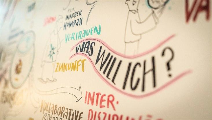 """Ein Ausschnitt des Graphic Recording vom Karrieretag mit dem Satz """"Was will ich?"""" in der Mitte."""