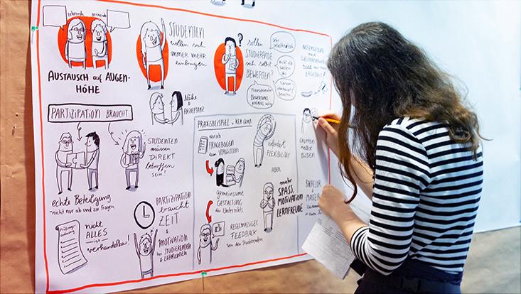 Graphic Recording: Junge Frau zeichnet an einer Posterwand Figuren zum Thema Studentische Partizipation