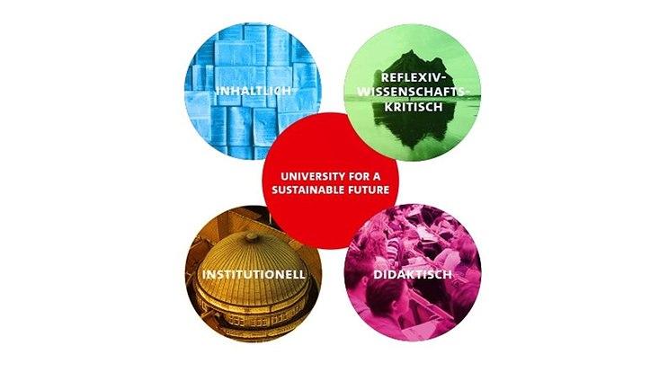 Die Aufgabengebiete des KNU sind in einer Grafik aus Kreisen dargestellt.