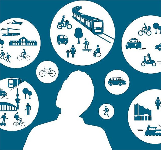 Graphik auf der Denkblasen mit verschiedenen Mobilitätssymbolen zu sehen sind